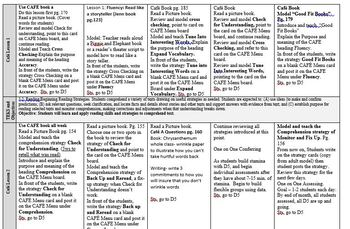 3rd grade first 3 weeks of School ELA Lesson Plans, Objectives, and TEKS