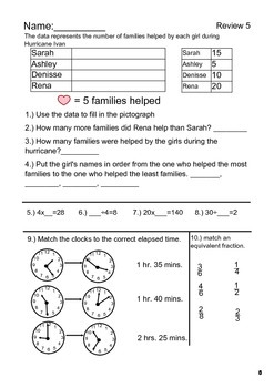 3rd grade spiral review ultimate packet