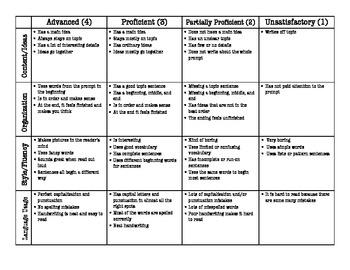 writing rubric 3rd grade Window 3rdopens in a new window 4thopens in a new window 5thopens  in a new window 6thopens in a new window writing rubrics & scoring guides.