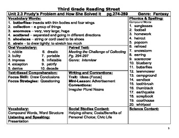 3rd gradeReading Street Common Core- Unit 2 Reference Sheet