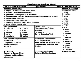 3rd gradeReading Street Common Core- Unit 5 Reference Sheet