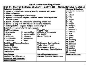 3rd gradeReading Street Common Core- Unit 6 Reference Sheet