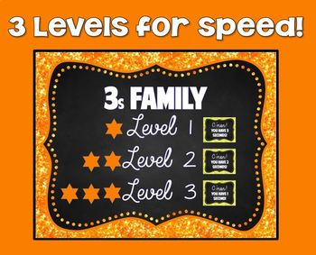 3s Facts - DIGITAL (PowerPoint) Multiplication Flash Cards -3's Family