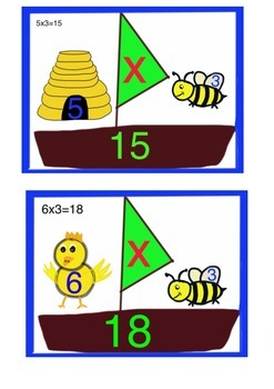3x tables mnemonic. Full set of three times tables for visual learners.