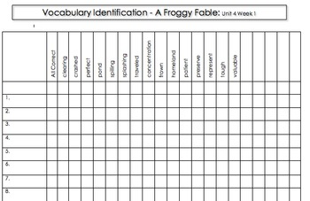4-1 A Froggy Fable Vocabulary Bundle