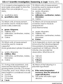4.1 Scientific Methods Assessment