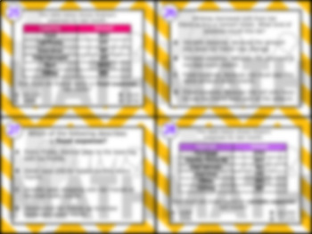 4.10A: Fixed & Variable Expenses STAAR Test-Prep Task Cards (GRADE 4)