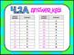 4.2A (DECK 2): Interpreting Each Place Value STAAR Test Prep Task Cards!