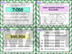 4.2B: Forms of Numbers STAAR Test-Prep Task Cards (GRADE 4)