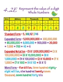 4.2B - Represent the Value of a Digit (Whole Numbers)