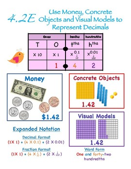 4.2E Use Money, Concrete Objects and Visual Models to Represent Decimals