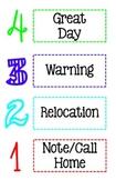 4-3-2-1 Behavior Chart