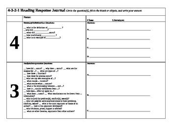 4-3-2-1 Reading Journal