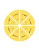 4/4 Measure Division Pie