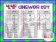 4.4F: Division With 1-Digit Divisors STAAR Test-Prep Task Cards (4.NBT.6)