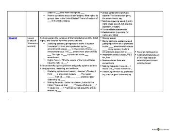 4-5 ELD English Language Development Levels 1, 2 – Unit 3