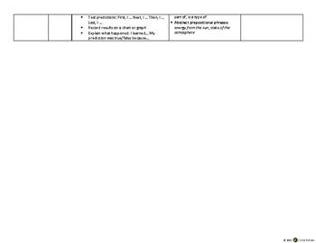 4-5 ELD English Language Development Levels 1, 2 – Unit 5