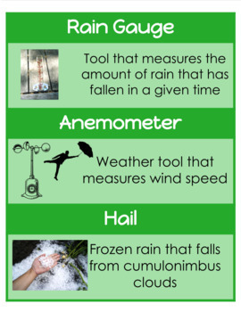 4.6 VA SOL Science Weather Word Wall