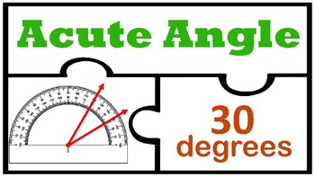 4.7A Measure Angles on a Protractor without using Zero Line  4.7C 4.7D 4.7E TEK