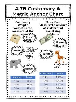 metric units chart
