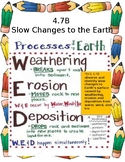 4.7B Slow Changes to the Earth Anchor Chart