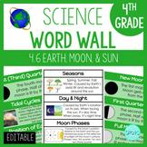 4.8 VA SOL Science Space Word Wall