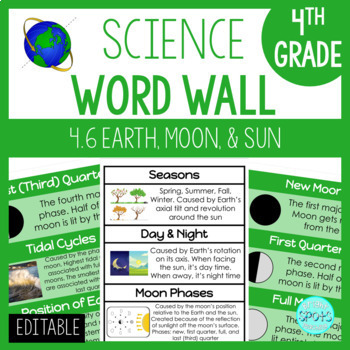 4.8 VA SOL Science Space Word Wall