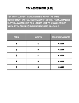 4.8B - Measurement Conversions Using Tables