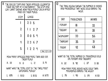 4.9 A B Dot Plot Stem & Leaf Frequency Tables Lesson Plan w Task Cards