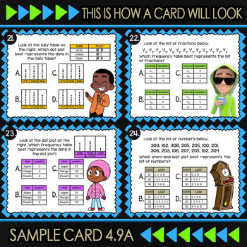 4.9A Math ★ Stem and Leaf Plots, Frequency Tables, & Dot Plots ★ Math TEK 4.9A