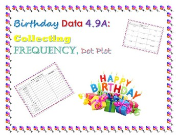 4.9A Data : Collecting, Frequency and Dot Plot