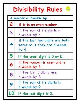 4 Basic Math Posters Set #1