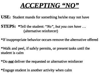 4 Behavior Protocols Escape Distinction, Accepting NO, Waiting, and Count + Mand