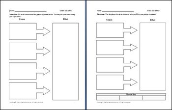 4 Causes 1 Effect Graphic Organizer