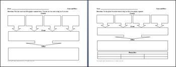 4 Causes Event 1 Effect Graphic Organizer
