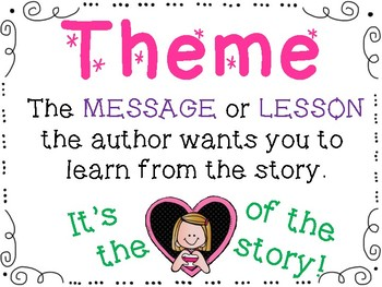 4 Chart Cards to help teach students how to find the THEME of the story