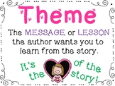 4 Chart Cards to help teach students how to find the THEME