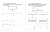 4 Classification Chart Graphic Organizers