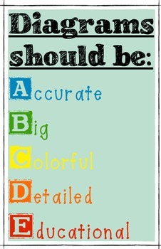 4 Classroom Posters 11x17