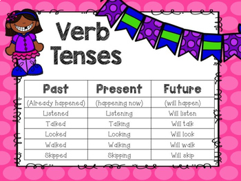 4 Corners Verb Tenses