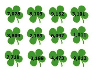 4 Digit Number Cards