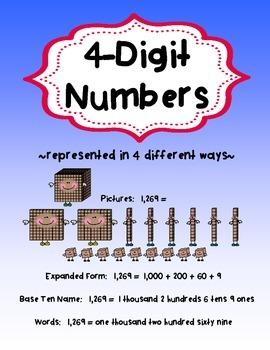 4-Digit Numbers