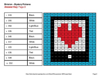 4-Digit by 1-Digit Division - Color-By-Number Mystery Pictures