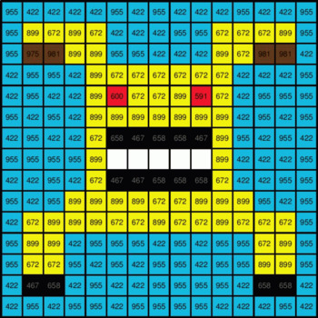 4-Digit by 1-Digit Division - Monster Mystery Picture - Google Forms