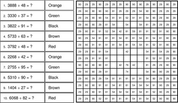 4-Digit by 2-Digit Division - Animals Mystery Picture - Google Forms