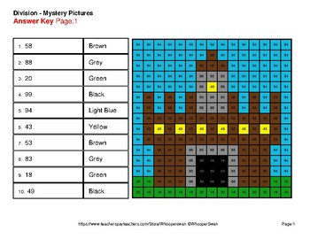 4-Digit by 2-Digit Division - Color-By-Number Mystery Pictures