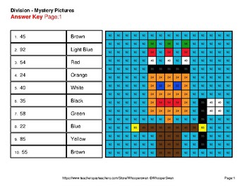 4-Digit by 2-Digit Division - Color-By-Number Mystery Pictures - Indians Theme