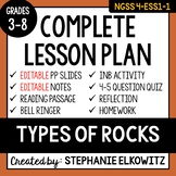 4-ESS1-2 Sedimentary Rock Formation Lesson - Distance Learning Friendly