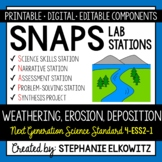 4-ESS2-1 Weathering, Erosion and Deposition Lab Stations Activity