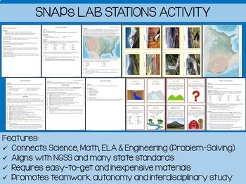 4-ESS2-2 Landforms Lab Stations Activity